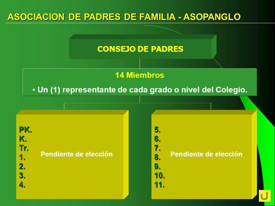 CONSEJO DE PADRES 14 Miembros Un (1) representante de cada grado o nivel del Colegio.