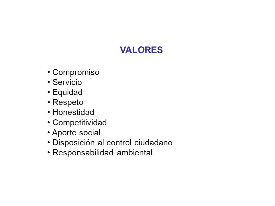 VALORES Compromiso Servicio Equidad Respeto Honestidad Competitividad Aporte social Disposición al control ciudadano Responsabilidad ambiental