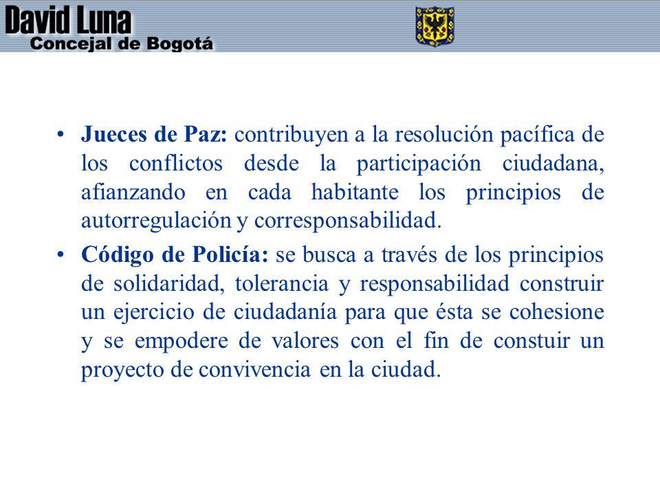 Jueces de Paz: contribuyen a la resolución pacífica de los conflictos desde la participación ciudadana, afianzando en cada habitante los principios de autorregulación y corresponsabilidad.
