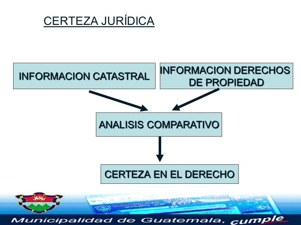Modelo de datos Gráfico CATASTRO TRANSPORTE HIDROGRAFIARELIEVE COBERTURA VEGETAL AREAS INSTALACIONES Y OBRAS CIVILES TRANSPORTE TERRESTRE TRANSPORTE A