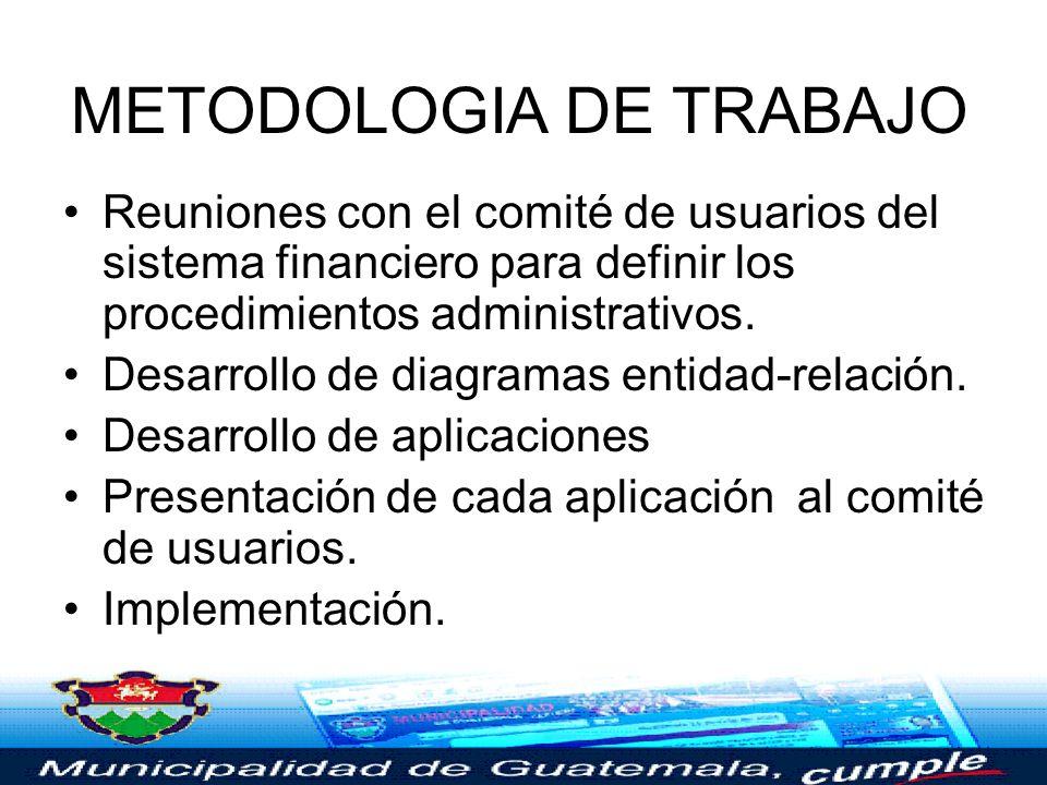 FACTORES CRITICOS PARA EL EXITO Involucramiento y apoyo total de la dirección financiera. Creación del comité financiero de sistemas. Participación ac