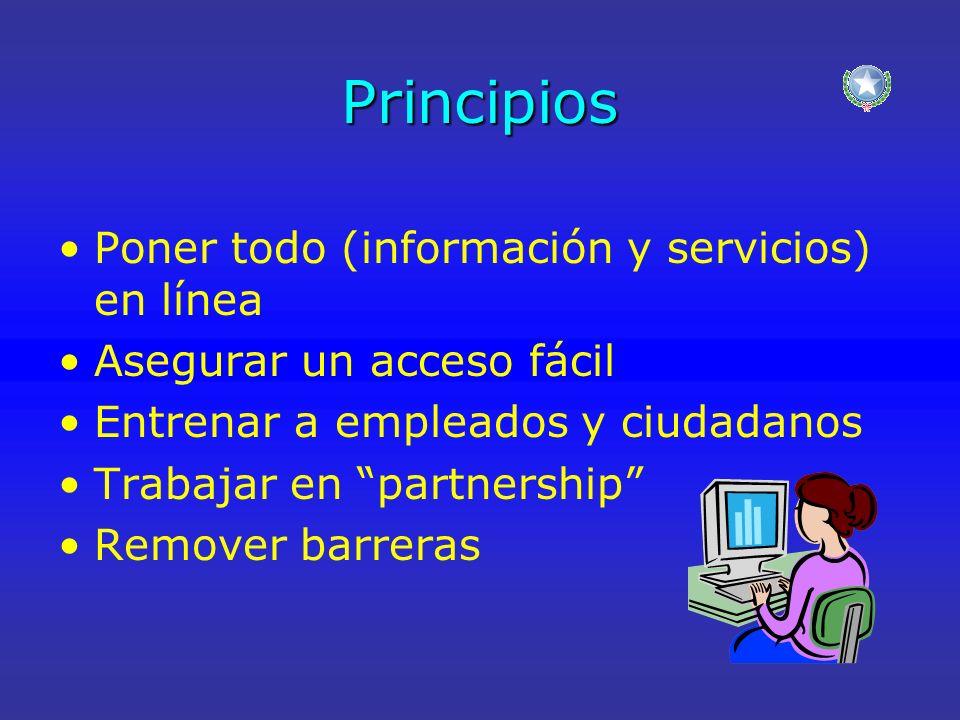 Principios Poner todo (información y servicios) en línea Asegurar un acceso fácil Entrenar a empleados y ciudadanos Trabajar en partnership Remover barreras