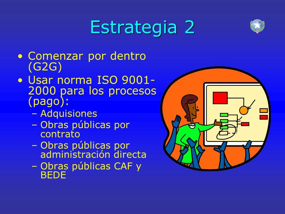 Estrategia 2 Comenzar por dentro (G2G) Usar norma ISO 9001- 2000 para los procesos (pago): –Adquisiones –Obras públicas por contrato –Obras públicas por administración directa –Obras públicas CAF y BEDE
