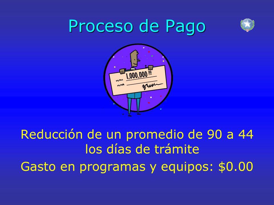 Proceso de Pago Reducción de un promedio de 90 a 44 los días de trámite Gasto en programas y equipos: $0.00