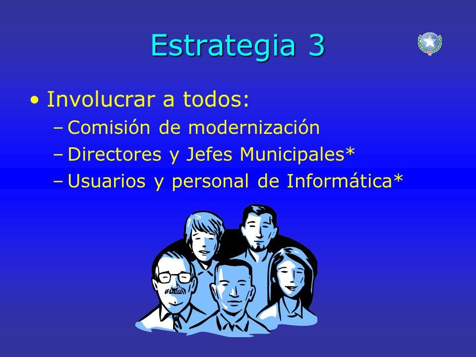 Estrategia 3 Involucrar a todos: –Comisión de modernización –Directores y Jefes Municipales* –Usuarios y personal de Informática*