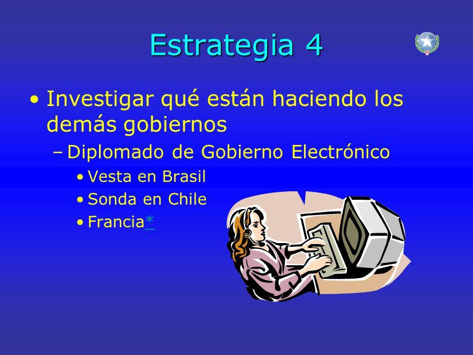 Estrategia 4 Investigar qué están haciendo los demás gobiernos –Diplomado de Gobierno Electrónico Vesta en Brasil Sonda en Chile Francia**