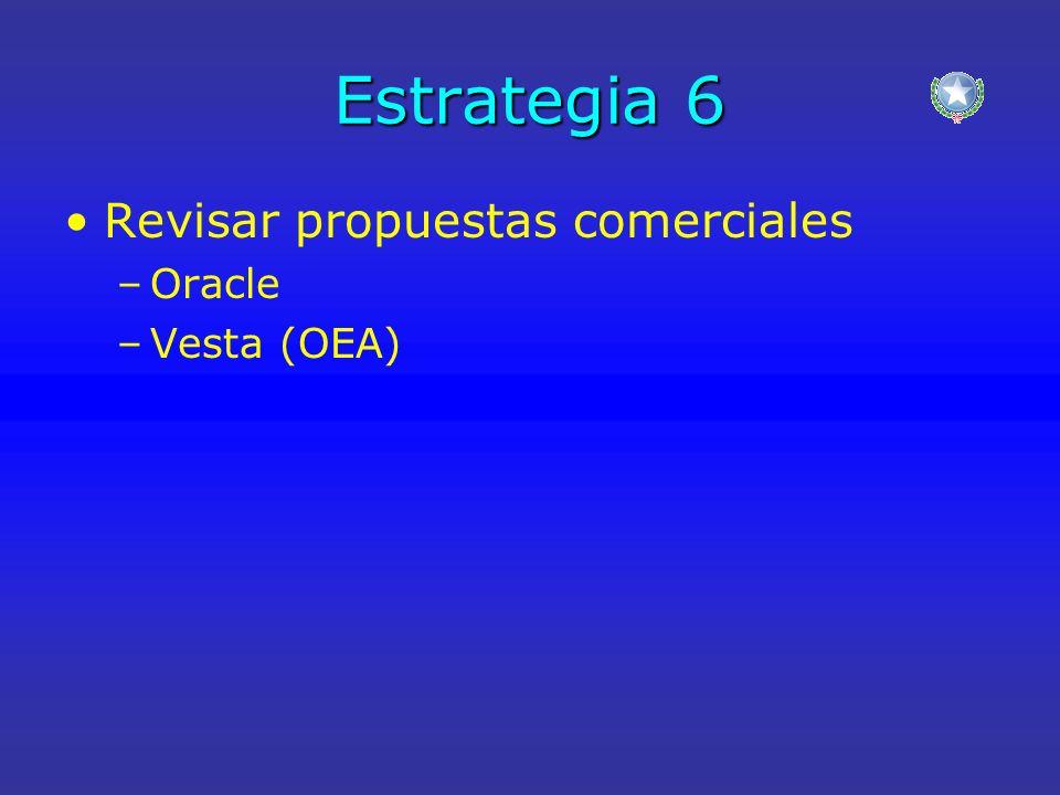 Estrategia 6 Revisar propuestas comerciales –Oracle –Vesta (OEA)