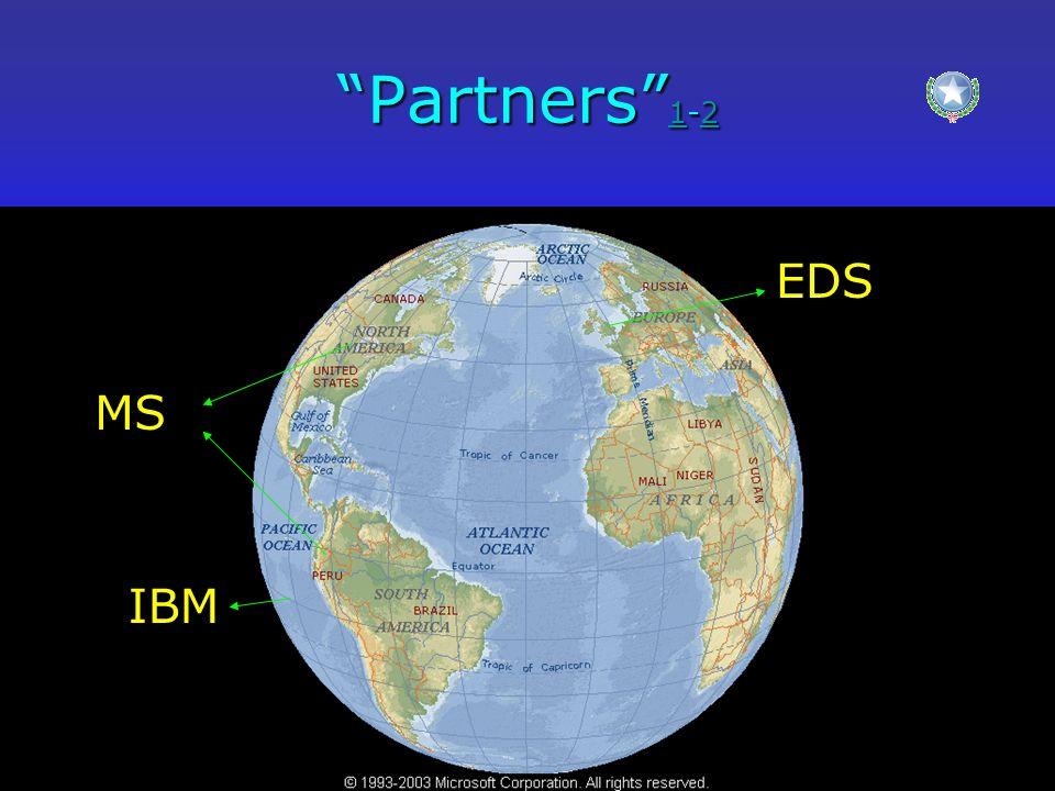 Partners 1-2 12 12 EDS IBM MS