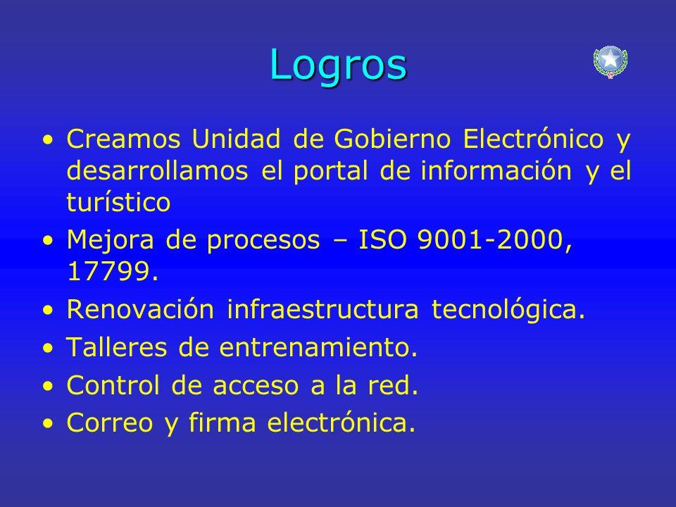 Logros Creamos Unidad de Gobierno Electrónico y desarrollamos el portal de información y el turístico Mejora de procesos – ISO 9001-2000, 17799.