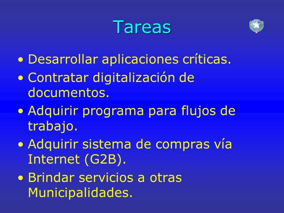 Tareas Desarrollar aplicaciones críticas. Contratar digitalización de documentos.