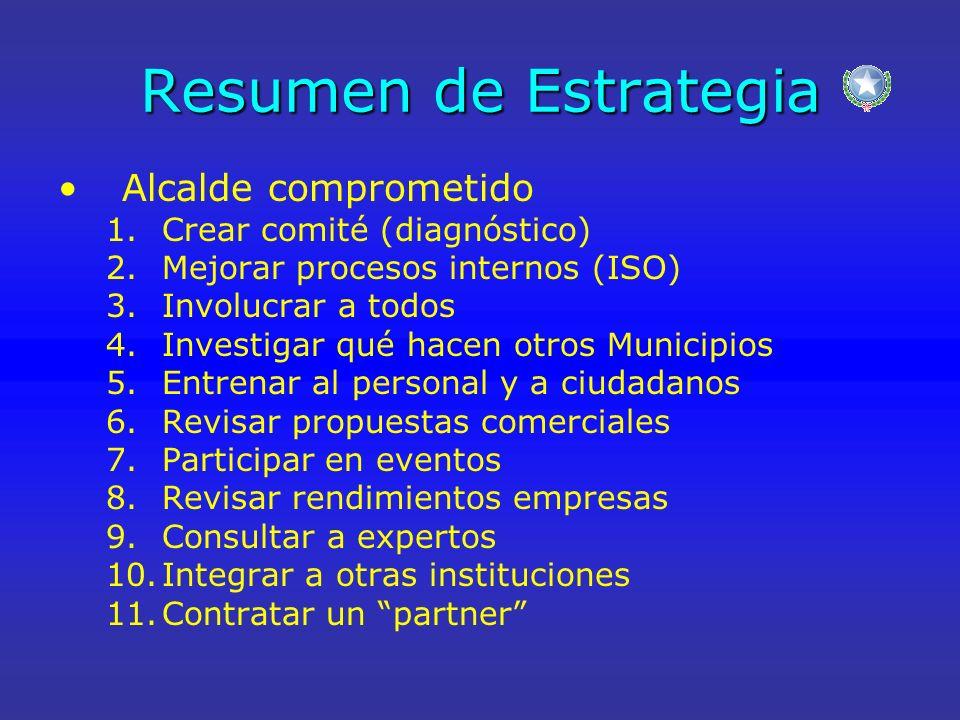 Resumen de Estrategia Alcalde comprometido 1.Crear comité (diagnóstico) 2.Mejorar procesos internos (ISO) 3.Involucrar a todos 4.Investigar qué hacen