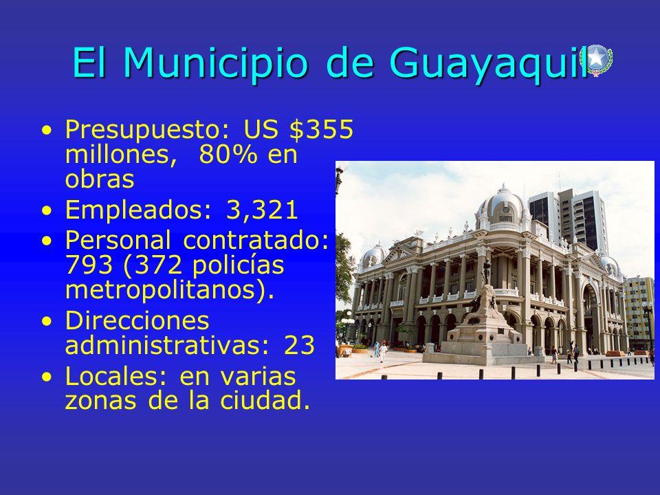 El Municipio de Guayaquil Presupuesto: US $355 millones, 80% en obras Empleados: 3,321 Personal contratado: 793 (372 policías metropolitanos). Direcci