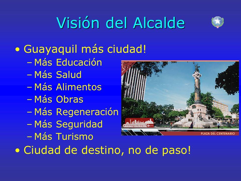 Visión del Alcalde Guayaquil más ciudad! –Más Educación –Más Salud –Más Alimentos –Más Obras –Más Regeneración Urbana –Más Seguridad –Más Turismo Ciud