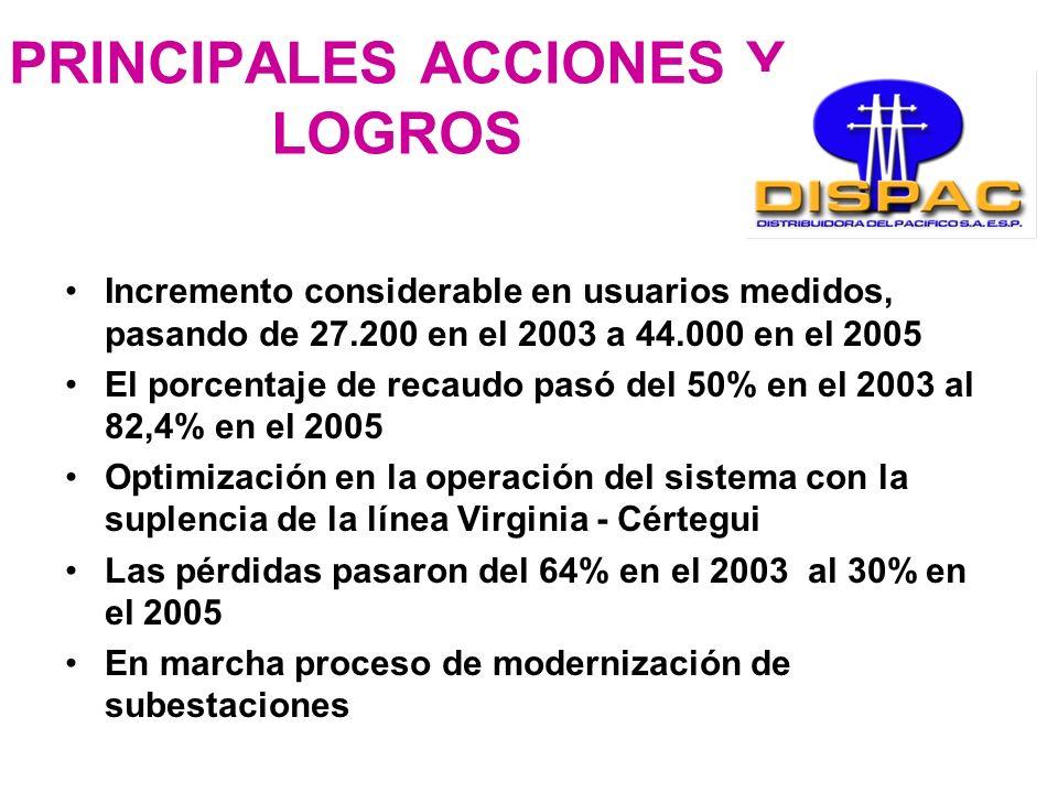 PRINCIPALES ACCIONES Y LOGROS Incremento considerable en usuarios medidos, pasando de 27.200 en el 2003 a 44.000 en el 2005 El porcentaje de recaudo p