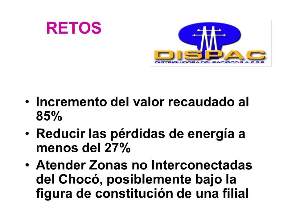 RETOS Incremento del valor recaudado al 85% Reducir las pérdidas de energía a menos del 27% Atender Zonas no Interconectadas del Chocó, posiblemente b
