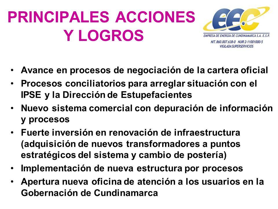PRINCIPALES ACCIONES Y LOGROS Avance en procesos de negociación de la cartera oficial Procesos conciliatorios para arreglar situación con el IPSE y la