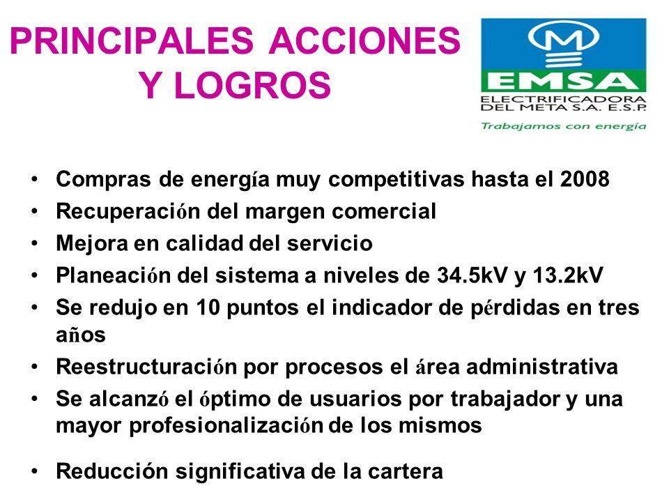 PRINCIPALES ACCIONES Y LOGROS Compras de energ í a muy competitivas hasta el 2008 Recuperaci ó n del margen comercial Mejora en calidad del servicio P