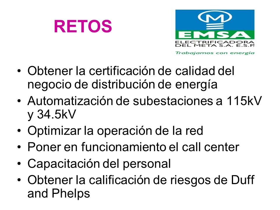 RETOS Obtener la certificación de calidad del negocio de distribución de energía Automatización de subestaciones a 115kV y 34.5kV Optimizar la operaci