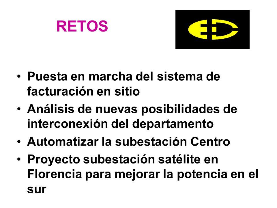 RETOS Puesta en marcha del sistema de facturación en sitio Análisis de nuevas posibilidades de interconexión del departamento Automatizar la subestaci