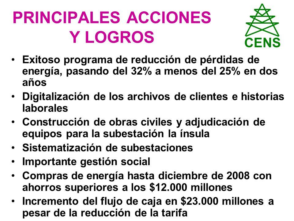 PRINCIPALES ACCIONES Y LOGROS Exitoso programa de reducción de pérdidas de energía, pasando del 32% a menos del 25% en dos años Digitalización de los