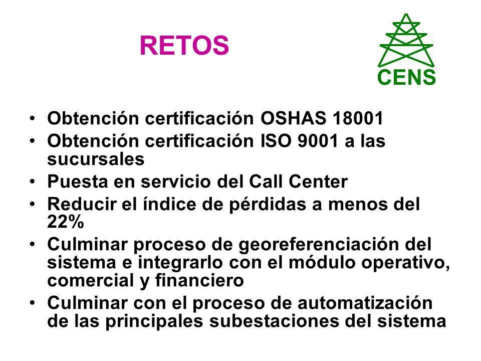 RETOS Obtención certificación OSHAS 18001 Obtención certificación ISO 9001 a las sucursales Puesta en servicio del Call Center Reducir el índice de pé