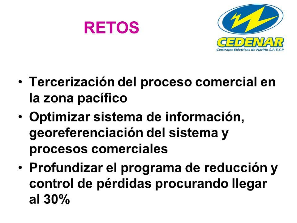RETOS Tercerización del proceso comercial en la zona pacífico Optimizar sistema de información, georeferenciación del sistema y procesos comerciales P