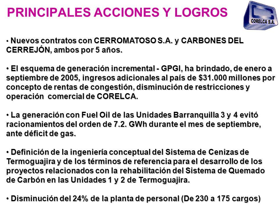 PRINCIPALES ACCIONES Y LOGROS Nuevos contratos con CERROMATOSO S.A. y CARBONES DEL CERREJÓN, ambos por 5 años. Nuevos contratos con CERROMATOSO S.A. y