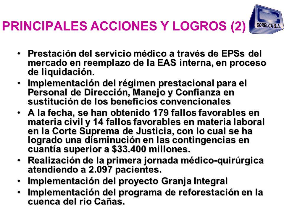 PRINCIPALES ACCIONES Y LOGROS (2) Prestación del servicio médico a través de EPSs del mercado en reemplazo de la EAS interna, en proceso de liquidació