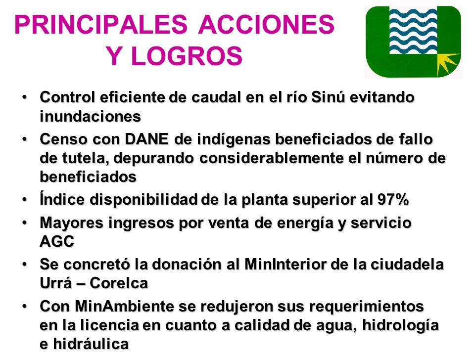 PRINCIPALES ACCIONES Y LOGROS Control eficiente de caudal en el río Sinú evitando inundacionesControl eficiente de caudal en el río Sinú evitando inun