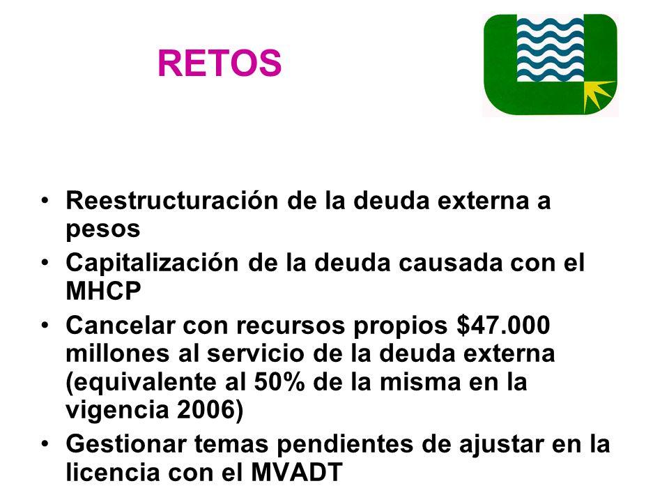 RETOS Reestructuración de la deuda externa a pesos Capitalización de la deuda causada con el MHCP Cancelar con recursos propios $47.000 millones al se