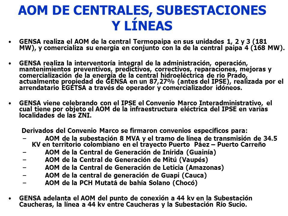AOM DE CENTRALES, SUBESTACIONES Y LÍNEAS GENSA realiza el AOM de la central Termopaipa en sus unidades 1, 2 y 3 (181 MW), y comercializa su energía en