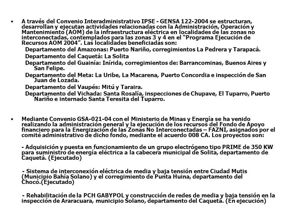 A través del Convenio Interadministrativo IPSE - GENSA 122-2004 se estructuran, desarrollan y ejecutan actividades relacionadas con la Administración,