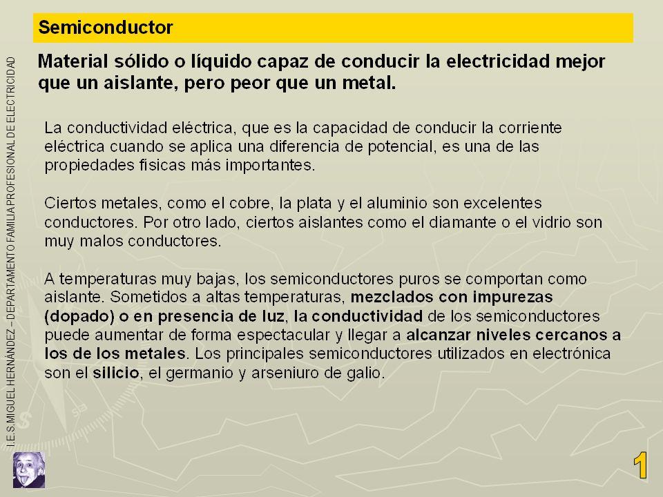 I.E.S.MIGUEL HERNÁNDEZ – DEPARTAMENTO FAMILIA PROFESIONAL DE ELECTRICIDAD
