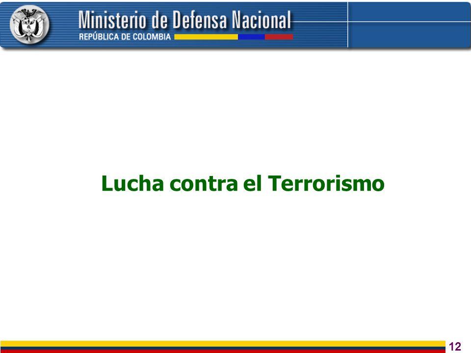 12 Lucha contra el Terrorismo