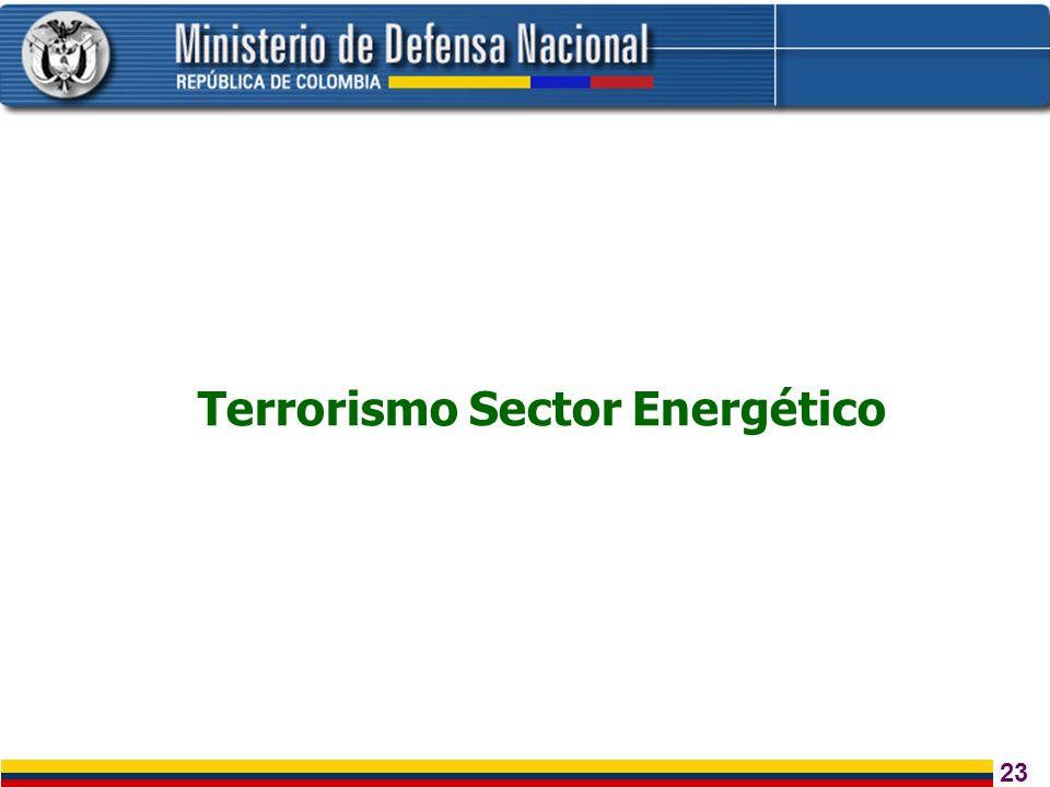 23 Terrorismo Sector Energético