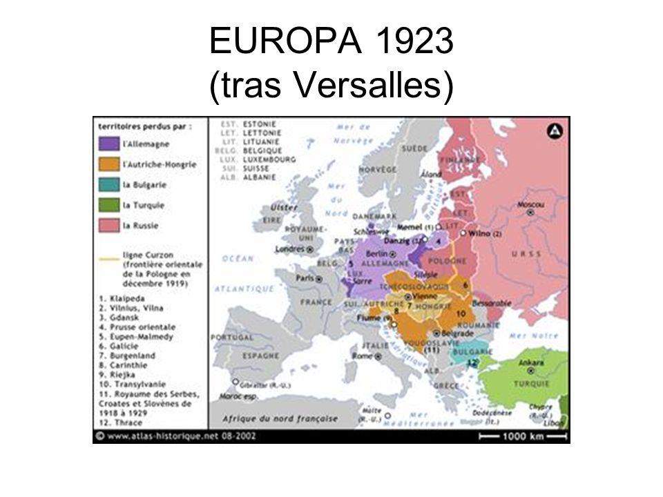 EUROPA 1923 (tras Versalles)