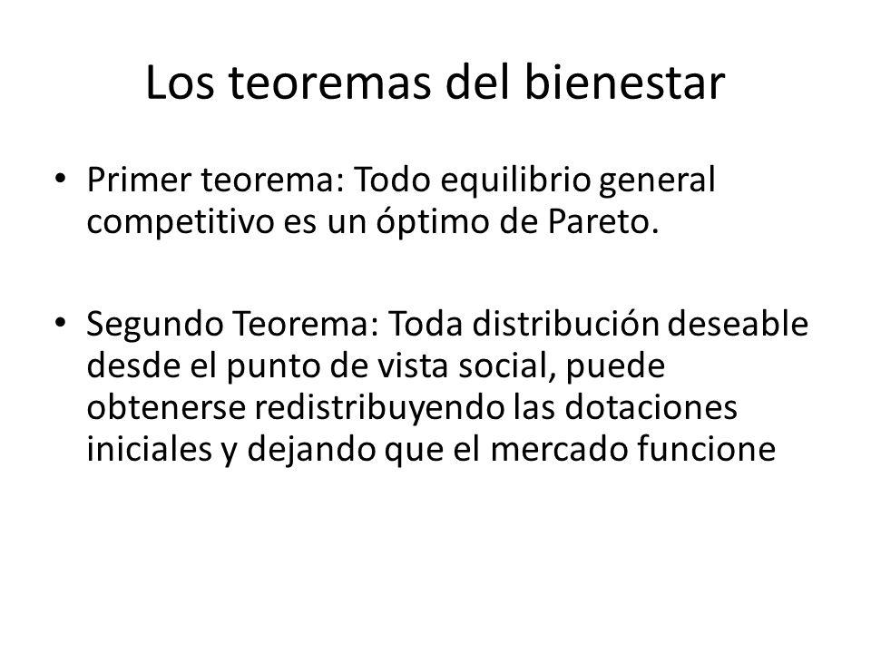 Los teoremas del bienestar Primer teorema: Todo equilibrio general competitivo es un óptimo de Pareto. Segundo Teorema: Toda distribución deseable des