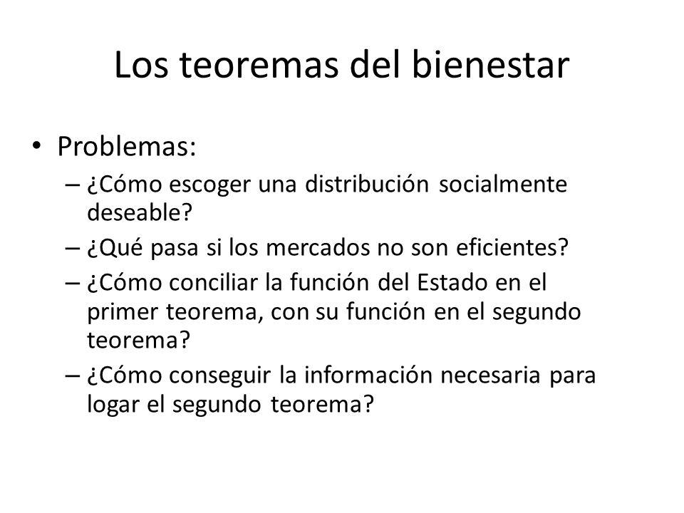 Los teoremas del bienestar Problemas: – ¿Cómo escoger una distribución socialmente deseable? – ¿Qué pasa si los mercados no son eficientes? – ¿Cómo co