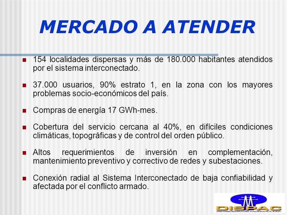 MERCADO A ATENDER 154 localidades dispersas y más de 180.000 habitantes atendidos por el sistema interconectado.