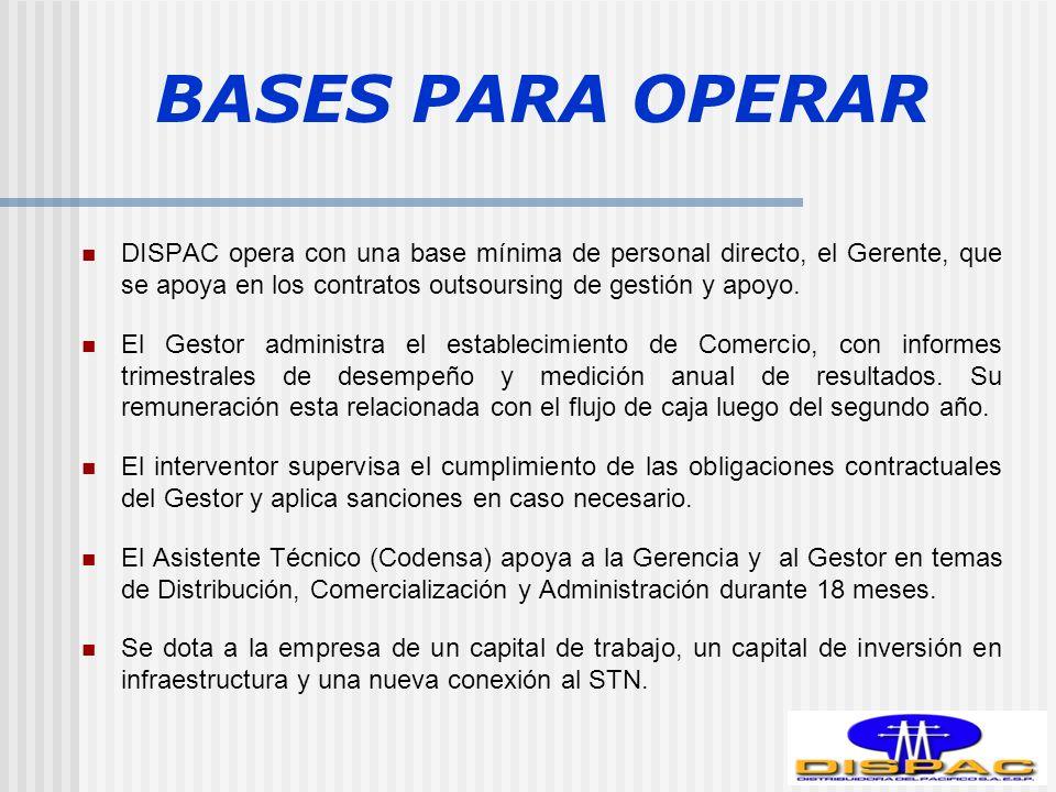 BASES PARA OPERAR DISPAC opera con una base mínima de personal directo, el Gerente, que se apoya en los contratos outsoursing de gestión y apoyo.