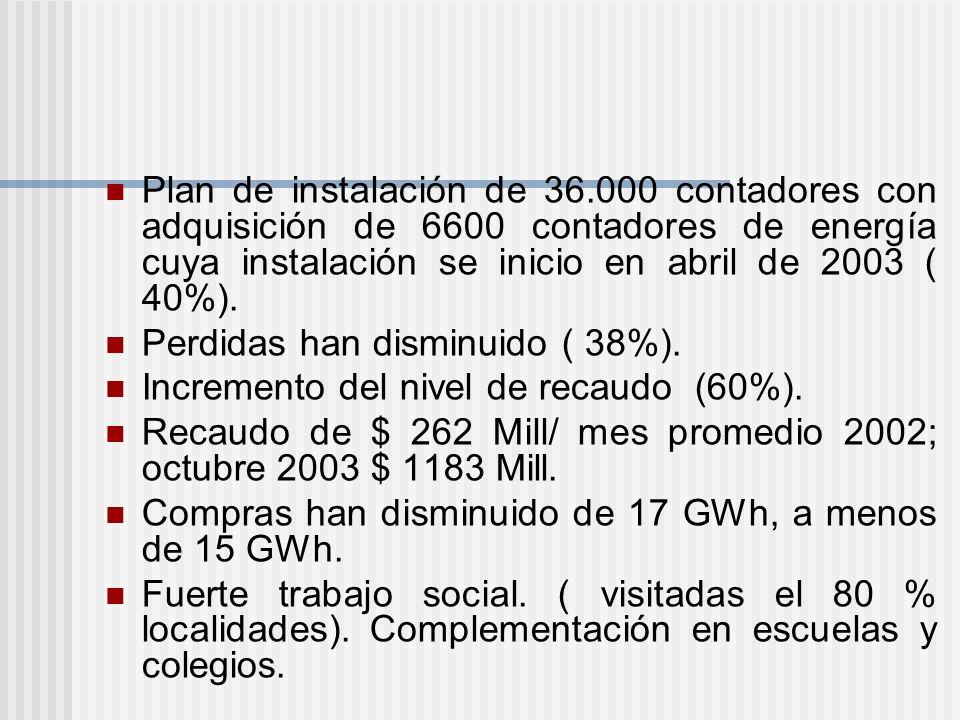 Plan de instalación de 36.000 contadores con adquisición de 6600 contadores de energía cuya instalación se inicio en abril de 2003 ( 40%).