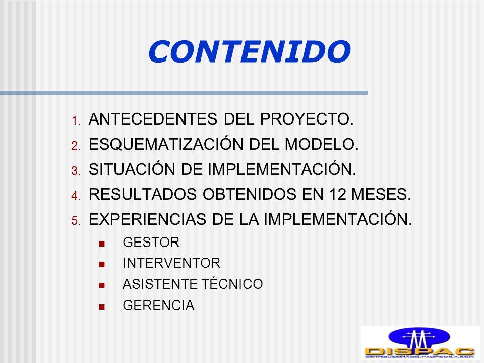 CONTENIDO 1. ANTECEDENTES DEL PROYECTO. 2. ESQUEMATIZACIÓN DEL MODELO.