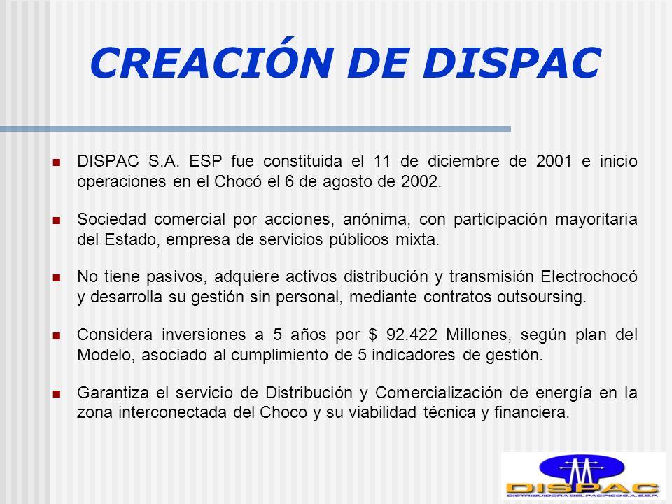 CREACIÓN DE DISPAC DISPAC S.A.