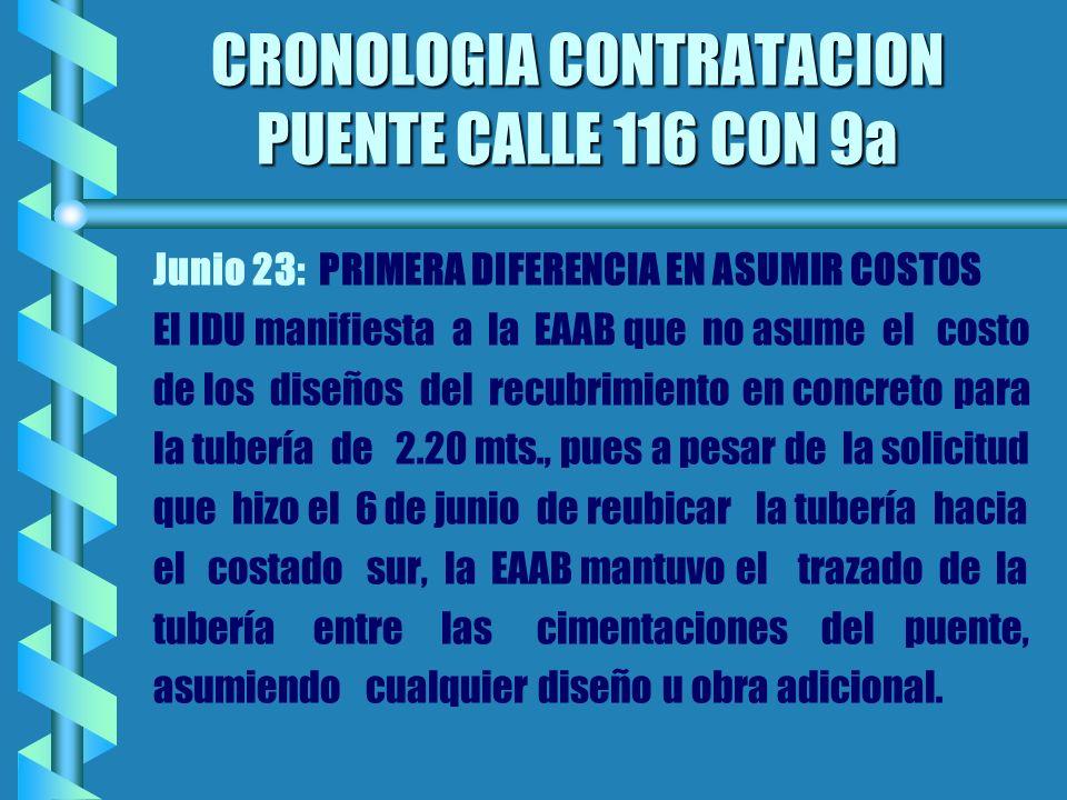 CRONOLOGIA CONTRATACION PUENTE CALLE 116 CON 9a CRONOLOGIA CONTRATACION PUENTE CALLE 116 CON 9a Junio 23: PRIMERA DIFERENCIA EN ASUMIR COSTOS El IDU manifiesta a la EAAB que no asume el costo de los diseños del recubrimiento en concreto para la tubería de 2.20 mts., pues a pesar de la solicitud que hizo el 6 de junio de reubicar la tubería hacia el costado sur, la EAAB mantuvo el trazado de la tubería entre las cimentaciones del puente, asumiendo cualquier diseño u obra adicional.