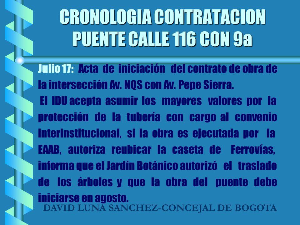 CRONOLOGIA CONTRATACION PUENTE CALLE 116 CON 9a CRONOLOGIA CONTRATACION PUENTE CALLE 116 CON 9a Julio 17: Acta de iniciación del contrato de obra de la intersección Av.