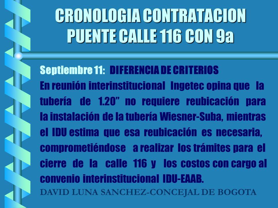 CRONOLOGIA CONTRATACION PUENTE CALLE 116 CON 9a CRONOLOGIA CONTRATACION PUENTE CALLE 116 CON 9a Septiembre 11: DIFERENCIA DE CRITERIOS En reunión interinstitucional Ingetec opina que la tubería de 1.20 no requiere reubicación para la instalación de la tubería Wiesner-Suba, mientras el IDU estima que esa reubicación es necesaria, comprometiéndose a realizar los trámites para el cierre de la calle 116 y los costos con cargo al convenio interinstitucional IDU-EAAB.