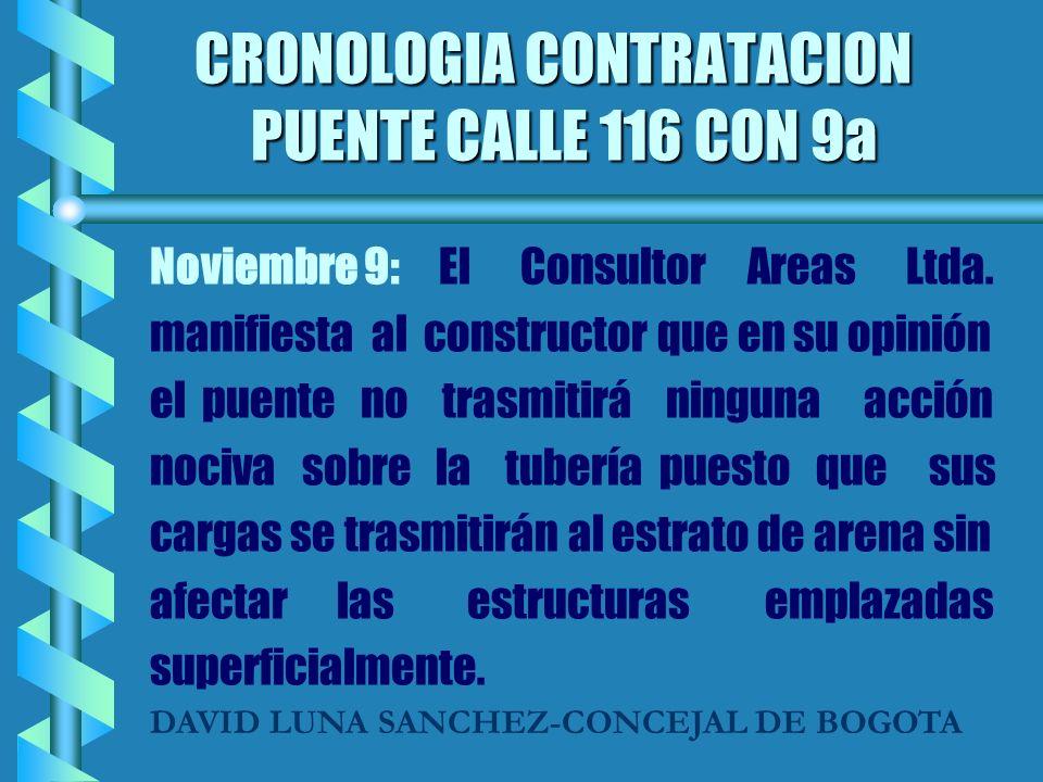 CRONOLOGIA CONTRATACION PUENTE CALLE 116 CON 9a CRONOLOGIA CONTRATACION PUENTE CALLE 116 CON 9a Noviembre 9: El Consultor Areas Ltda.