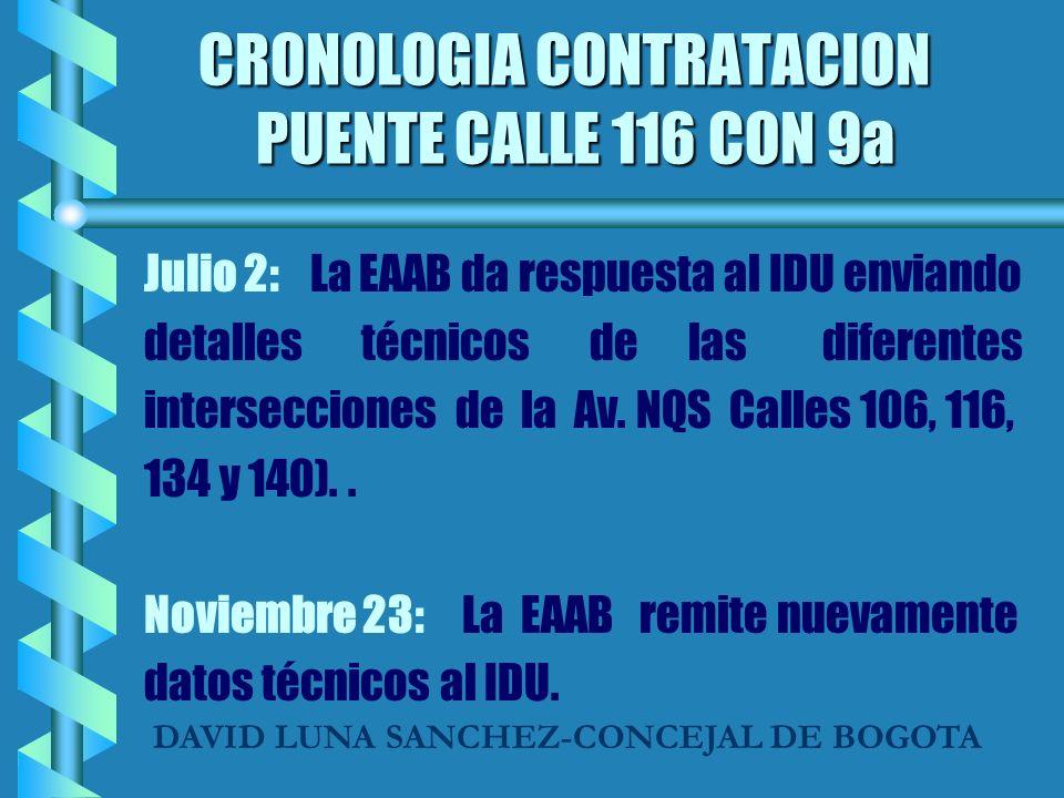 CRONOLOGIA CONTRATACION PUENTE CALLE 116 CON 9a CRONOLOGIA CONTRATACION PUENTE CALLE 116 CON 9a DAVID LUNA SANCHEZ-CONCEJAL DE BOGOTA Año 1999 Marzo 3: La EAAB reitera al IDU que desde julio envió los datos técnicos de la intersección de la 116, y le solicita tener especialmente en cuenta el proyecto No.