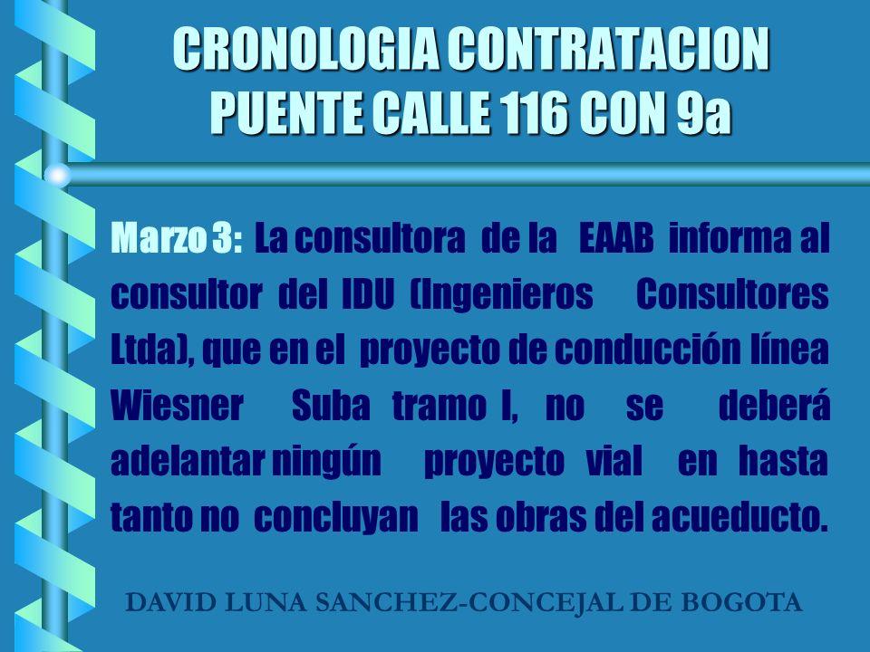 CRONOLOGIA CONTRATACION PUENTE CALLE 116 CON 9a CRONOLOGIA CONTRATACION PUENTE CALLE 116 CON 9a Marzo 30: La EAAB expresa al IDU que ha tenido información verbal sobre la intersección de la Cra.