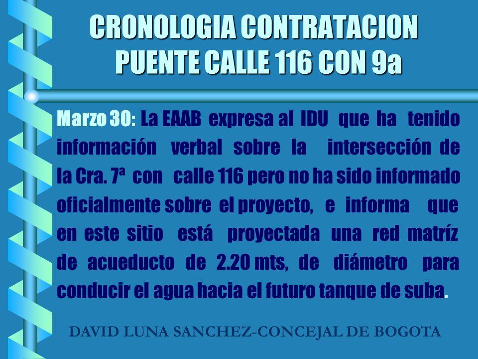 CRONOLOGIA CONTRATACION PUENTE CALLE 116 CON 9a CRONOLOGIA CONTRATACION PUENTE CALLE 116 CON 9a Febrero 23: Reunión interinstitucional en la que se analizan los problemas del costado occidental.